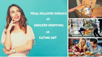 Meal Delivery Service vs. Grocery Shopping vs. Eating Out: The Price Breakdown